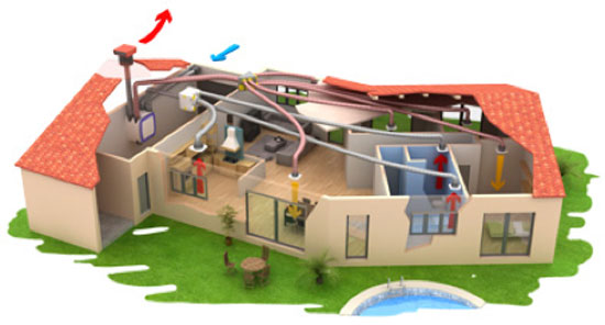 Ventiler sa maison pour une bonne qualit de l air et viter le gaspillage d - Cout installation vmc double flux ...
