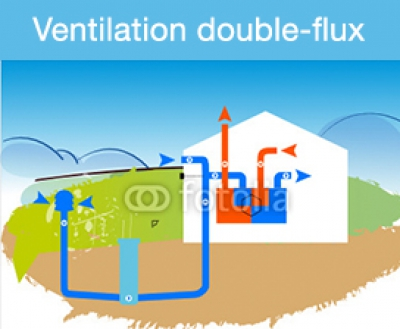 Ventilation double-flux